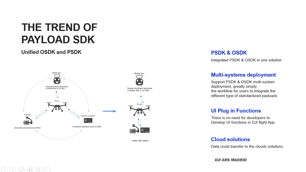 DJI The trend of payload SDK